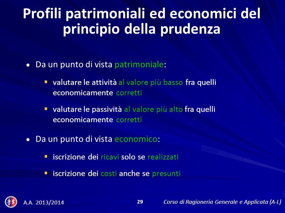 Profili patrimoniali ed economici del principio della prudenza