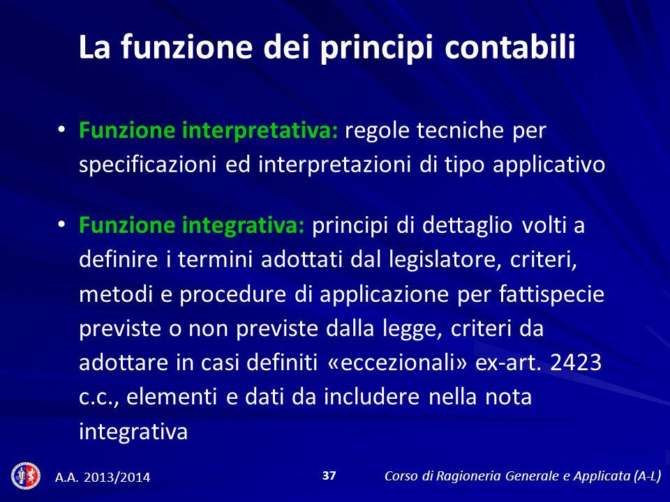 La funzione dei principi contabili