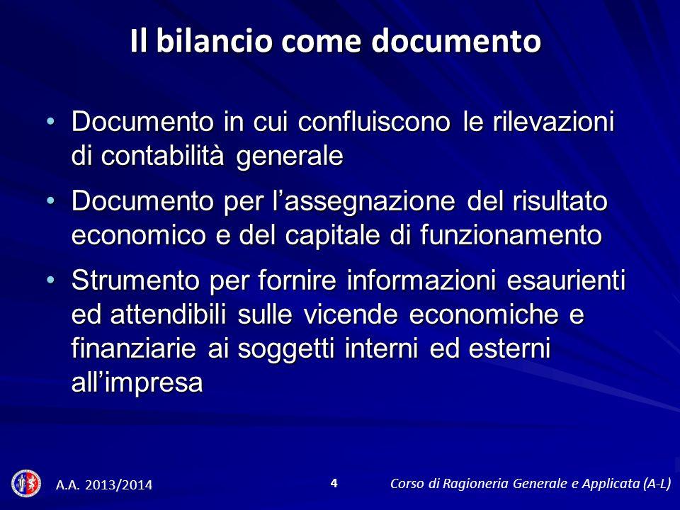 Il bilancio come documento