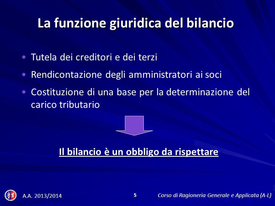 La funzione giuridica del bilancio