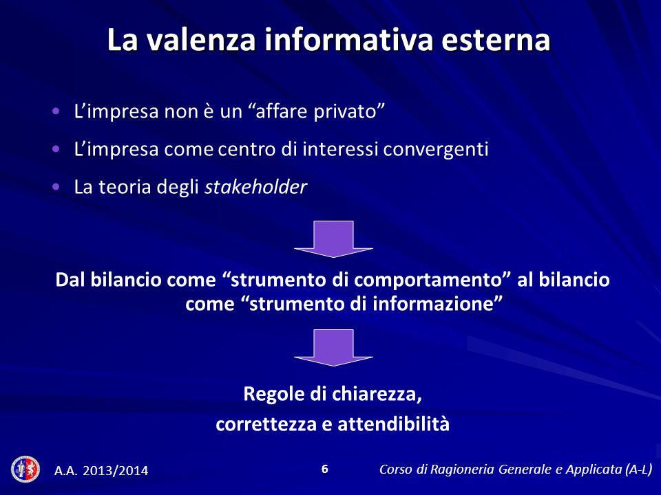 La valenza informativa esterna