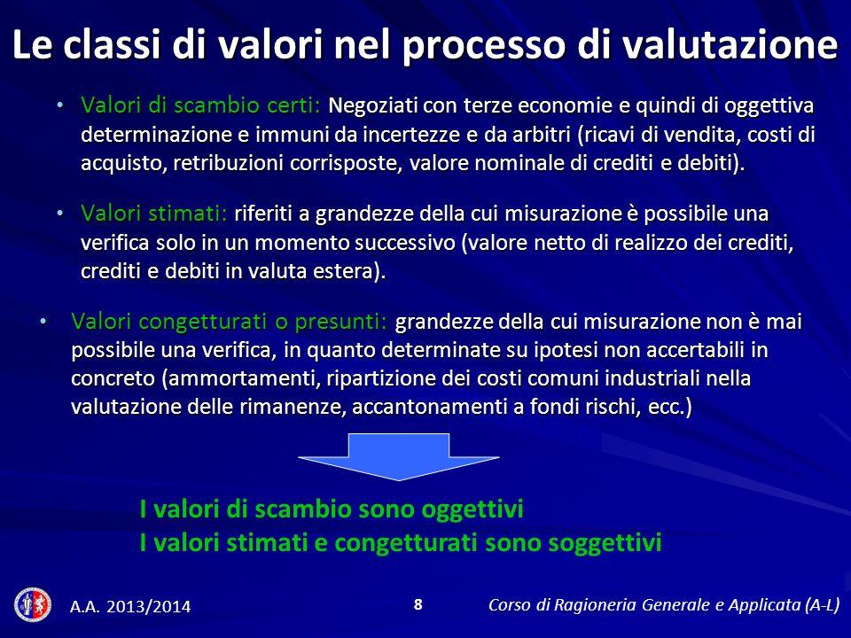 Le classi di valori nel processo di valutazione
