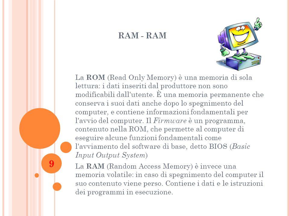 RAM - RAM