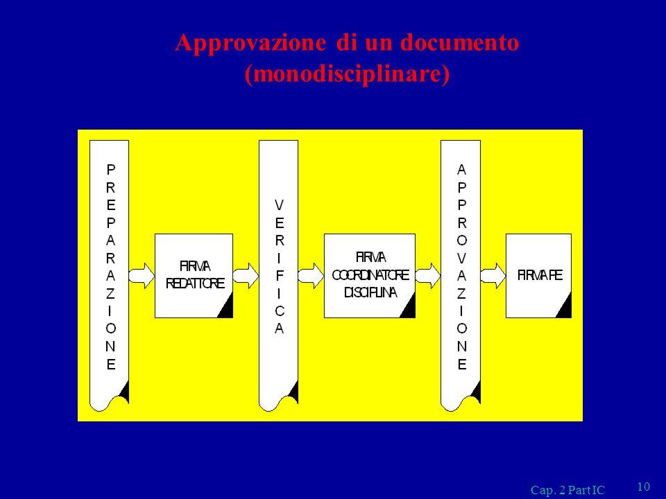 Approvazione di un documento (monodisciplinare)