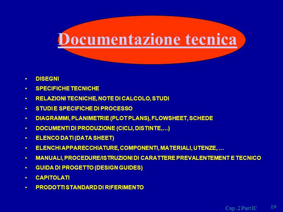 Documentazione tecnica