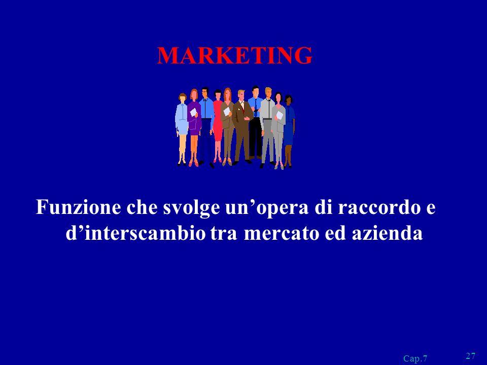 MARKETING Funzione che svolge un'opera di raccordo e d'interscambio tra mercato ed azienda Cap.7