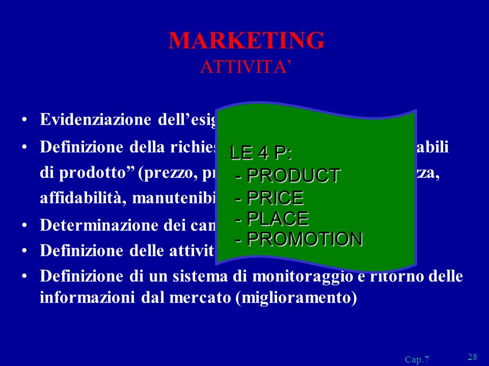 MARKETING ATTIVITA' LE 4 P: - PRODUCT - PRICE - PLACE - PROMOTION