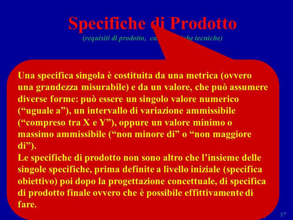 Specifiche di Prodotto (requisiti di prodotto, caratteristiche tecniche)
