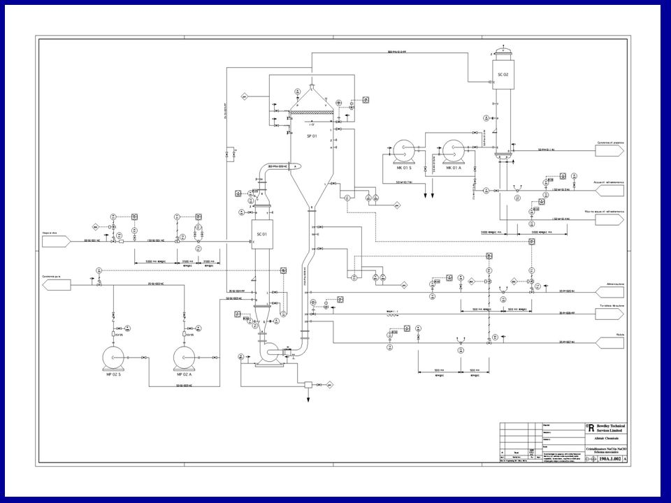 Cap. 2 Part IC