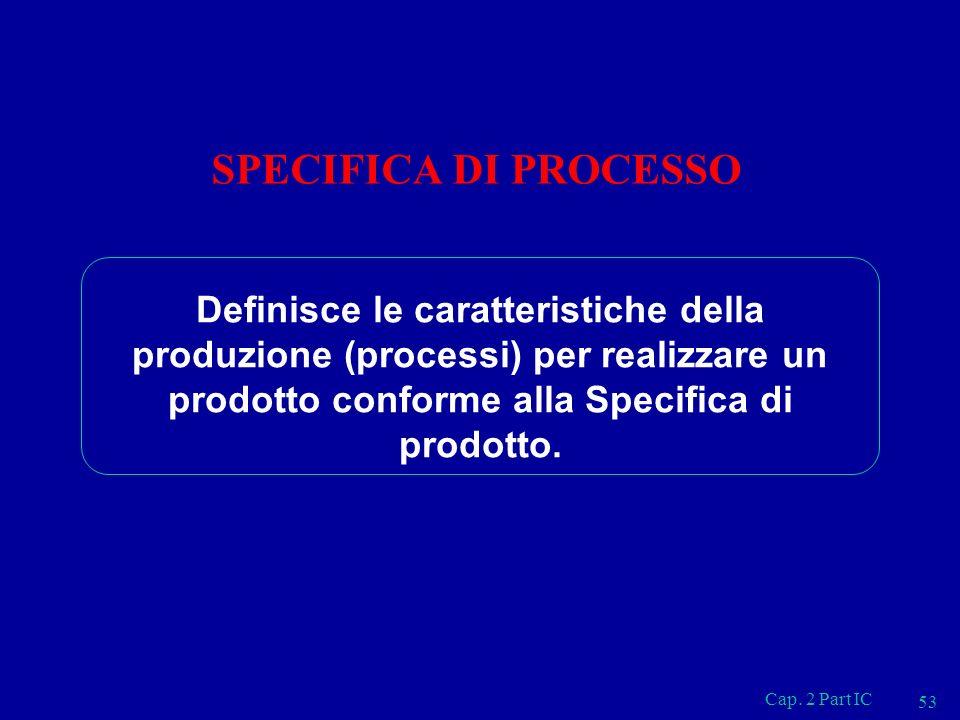 SPECIFICA DI PROCESSO Definisce le caratteristiche della produzione (processi) per realizzare un prodotto conforme alla Specifica di prodotto.