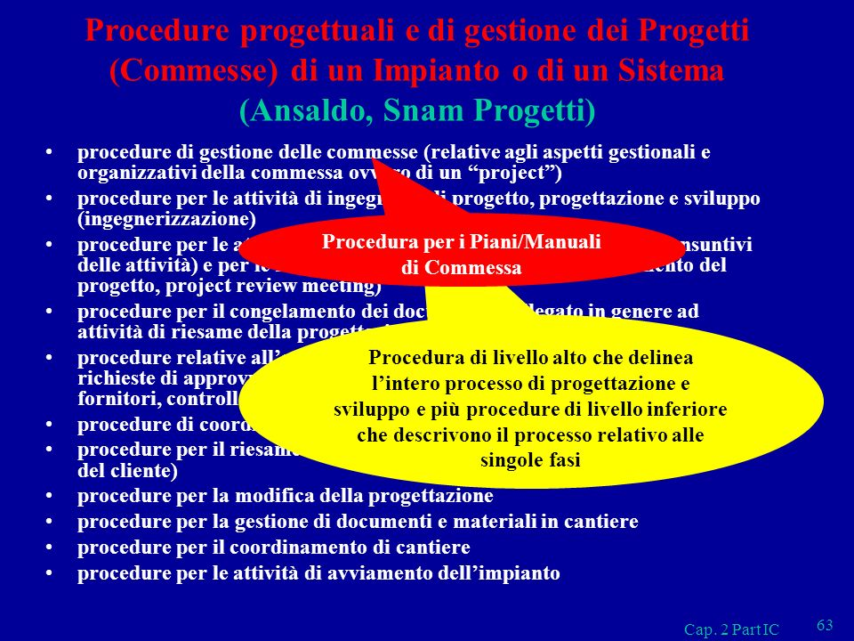 Procedura per i Piani/Manuali di Commessa