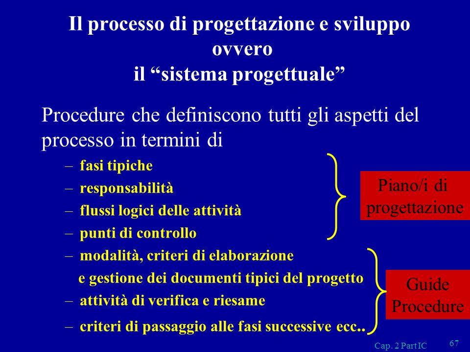 Procedure che definiscono tutti gli aspetti del processo in termini di