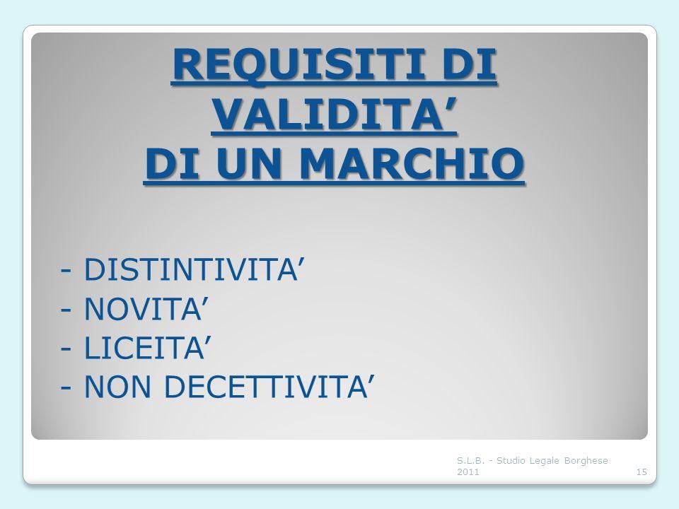 REQUISITI DI VALIDITA' DI UN MARCHIO