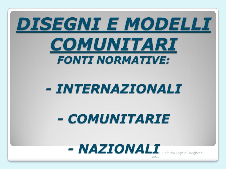 DISEGNI E MODELLI COMUNITARI FONTI NORMATIVE: - INTERNAZIONALI - COMUNITARIE - NAZIONALI