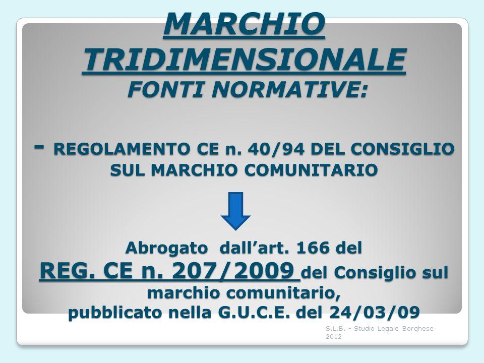 MARCHIO TRIDIMENSIONALE FONTI NORMATIVE: - REGOLAMENTO CE n