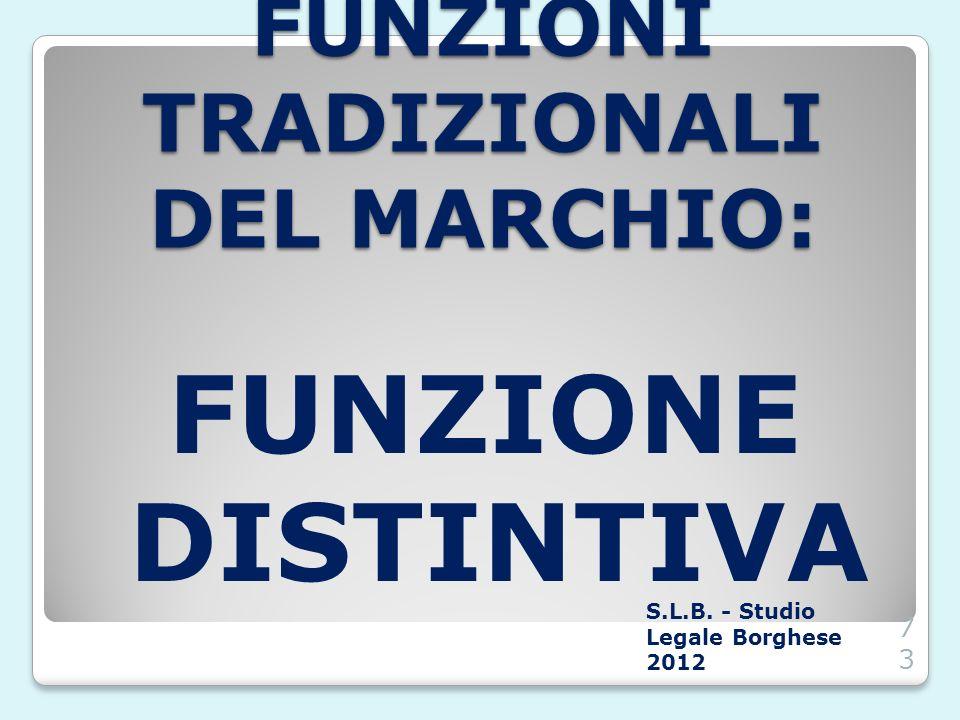FUNZIONI TRADIZIONALI DEL MARCHIO: