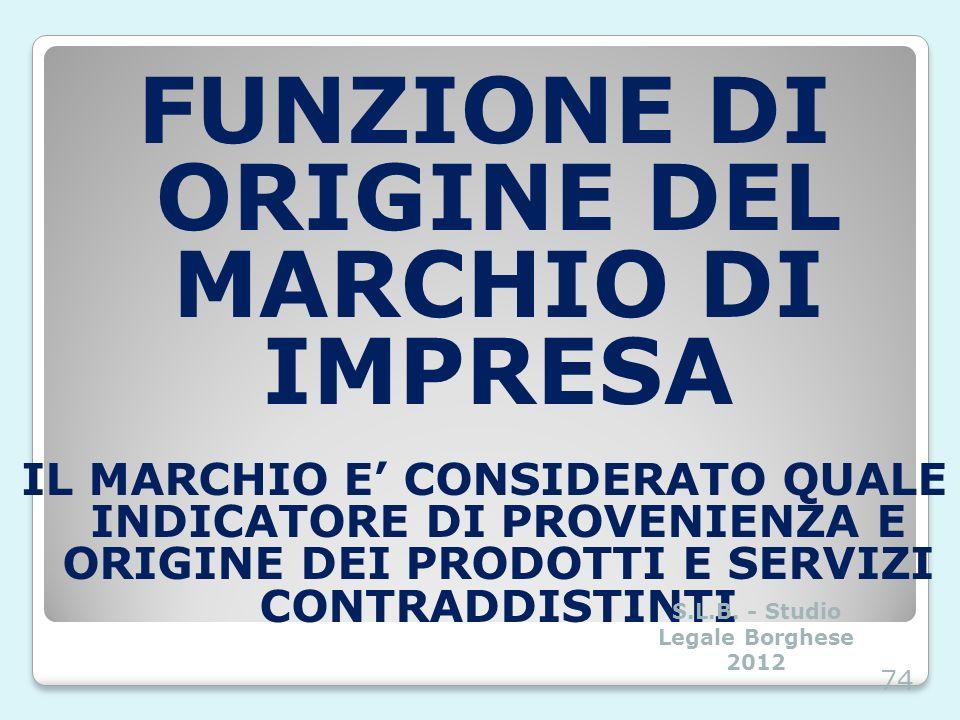 FUNZIONE DI ORIGINE DEL MARCHIO DI IMPRESA