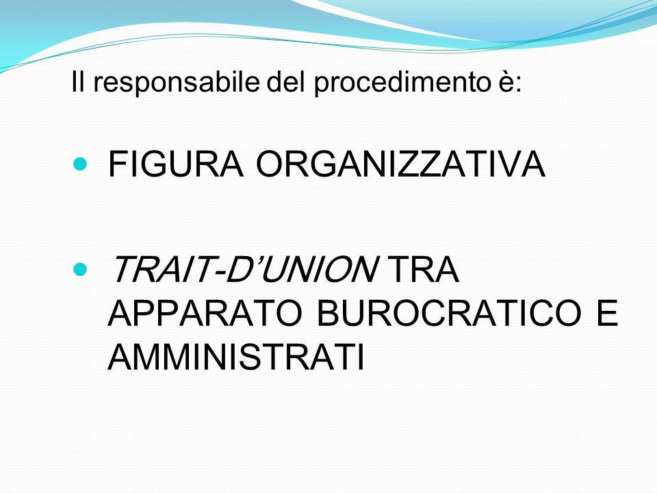 TRAIT-D'UNION TRA APPARATO BUROCRATICO E AMMINISTRATI