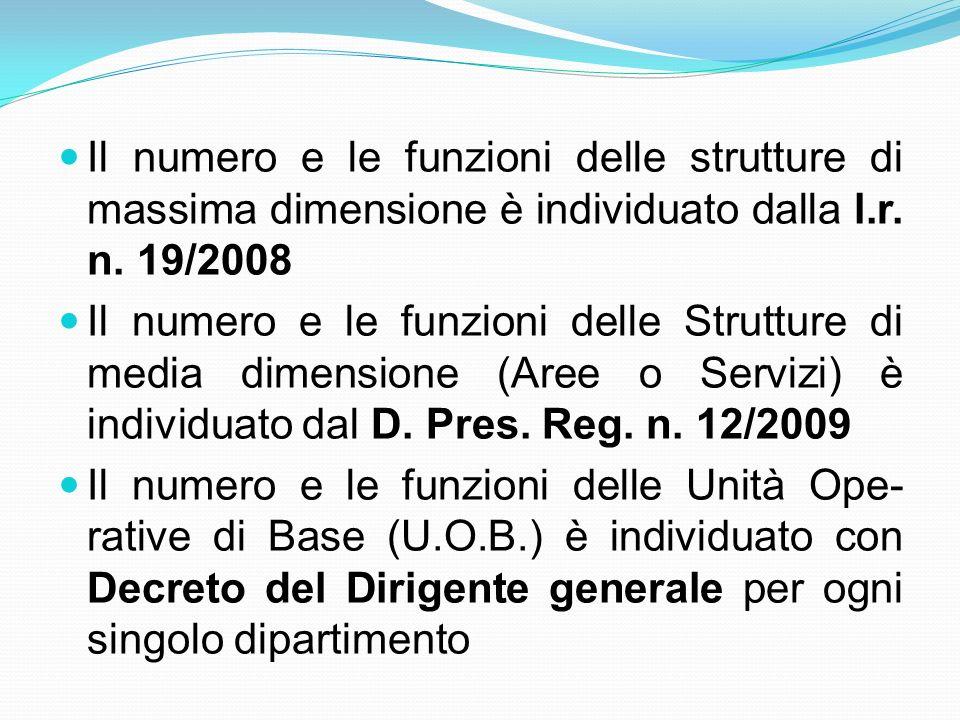 Il numero e le funzioni delle strutture di massima dimensione è individuato dalla l.r. n. 19/2008
