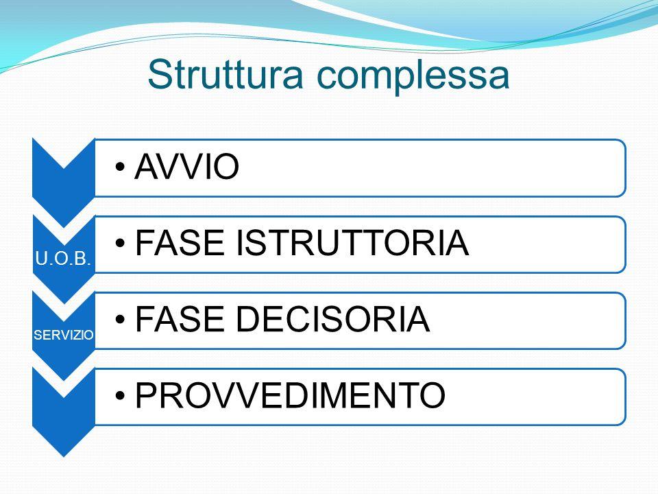 Struttura complessa U.O.B. SERVIZIO AVVIO FASE ISTRUTTORIA