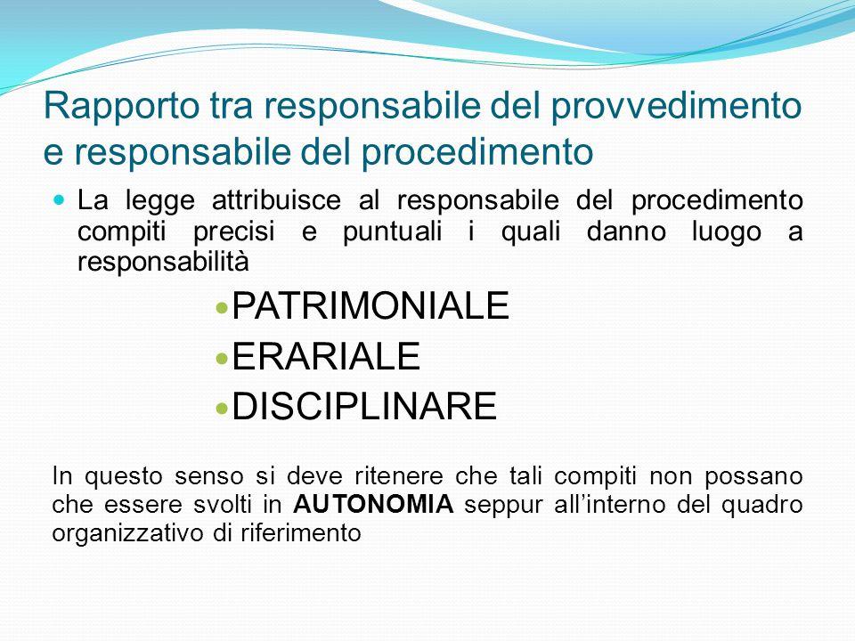 Rapporto tra responsabile del provvedimento e responsabile del procedimento