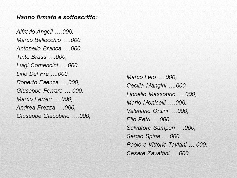 Hanno firmato e sottoscritto: Alfredo Angeli ….000,