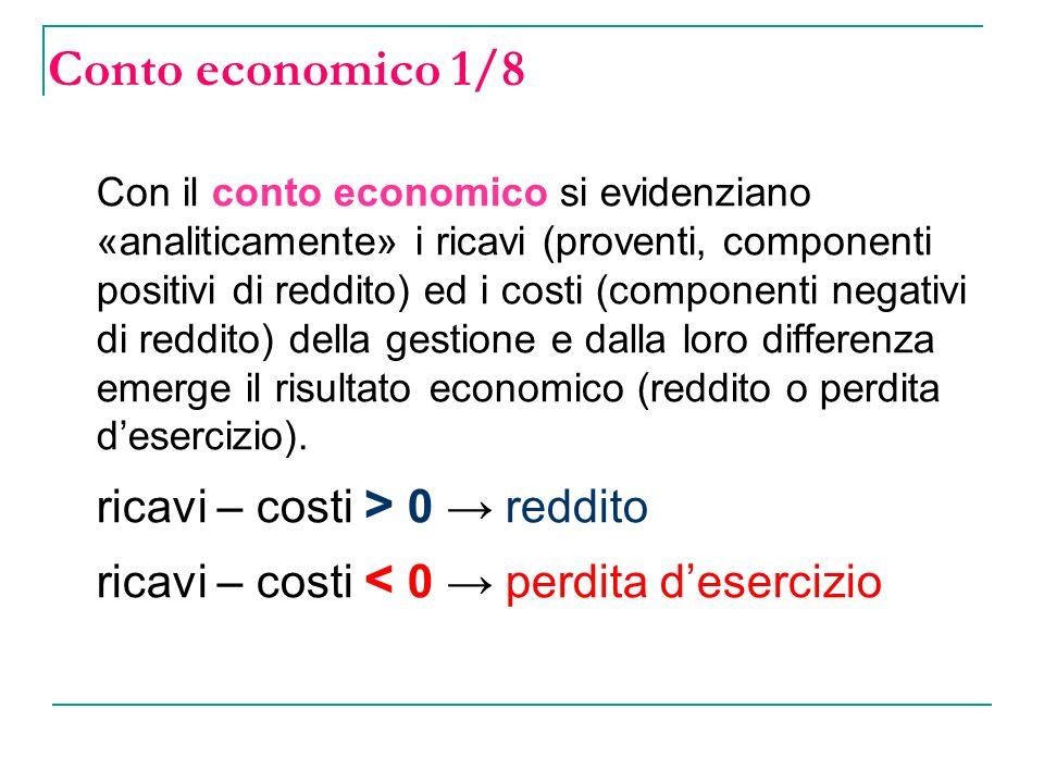 Conto economico 1/8 ricavi – costi > 0 → reddito