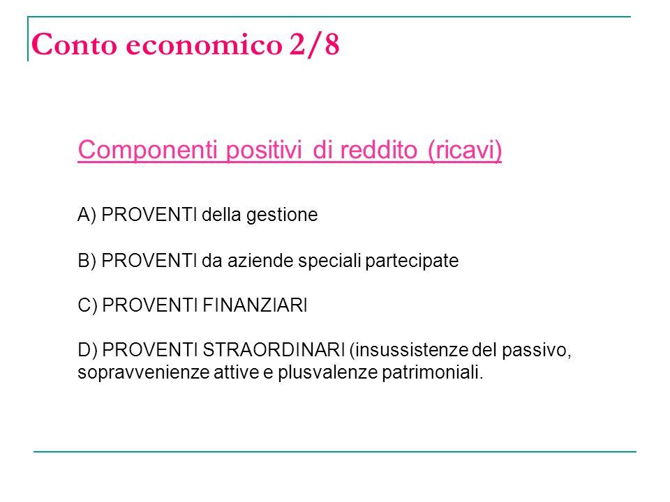 Conto economico 2/8 Componenti positivi di reddito (ricavi)