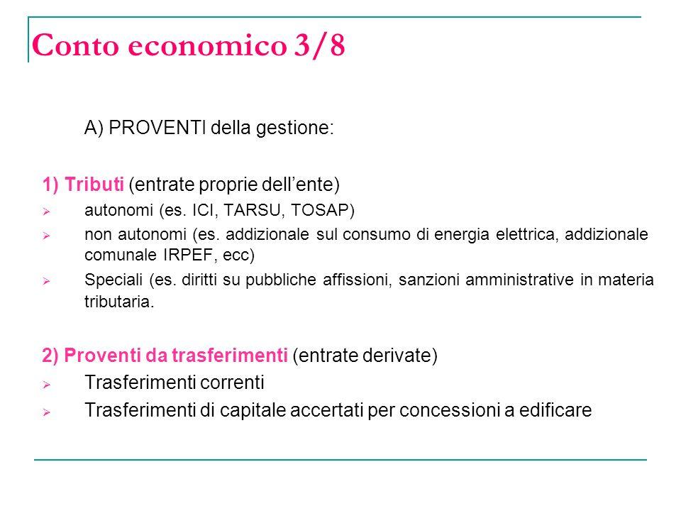 Conto economico 3/8 A) PROVENTI della gestione: