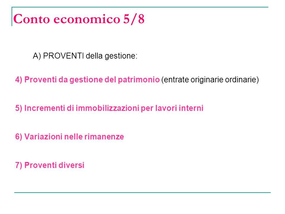 Conto economico 5/8 A) PROVENTI della gestione: