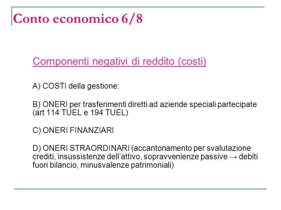Conto economico 6/8 Componenti negativi di reddito (costi)