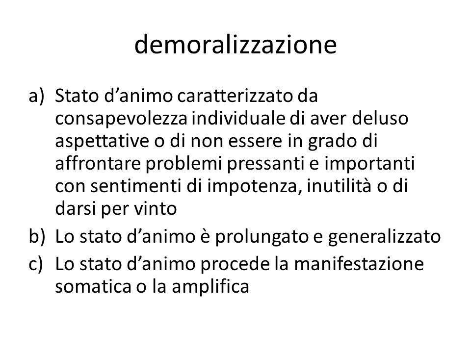 demoralizzazione