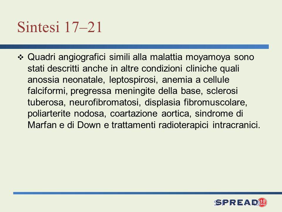 Sintesi 17–21