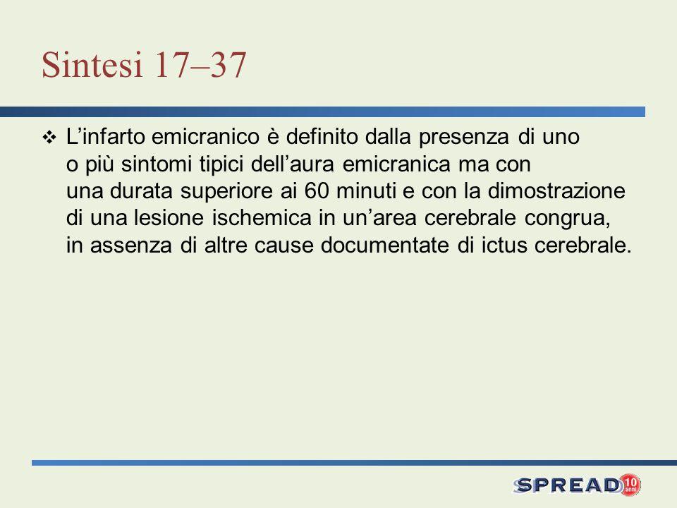 Sintesi 17–37