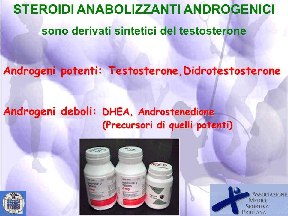 STEROIDI ANABOLIZZANTI ANDROGENICI
