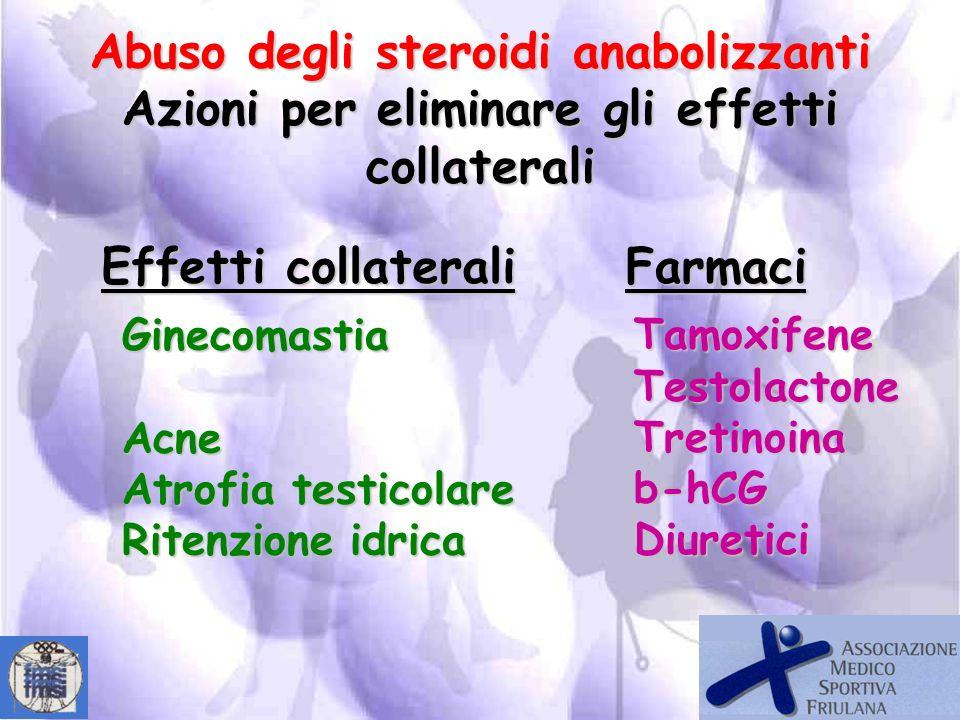 Abuso degli steroidi anabolizzanti Azioni per eliminare gli effetti collaterali