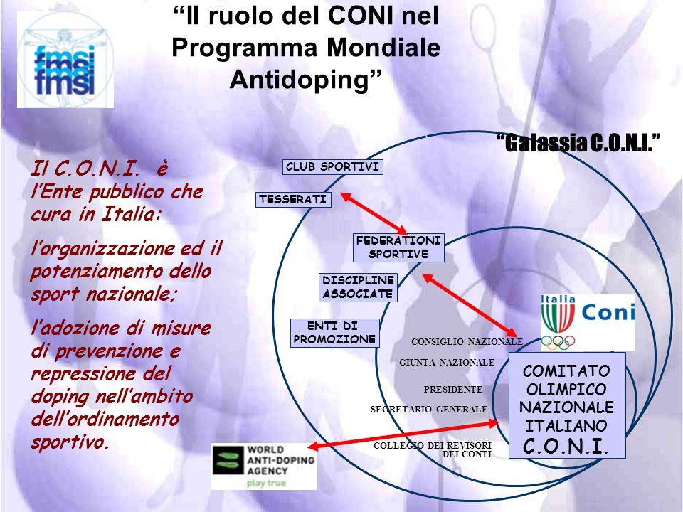 Il ruolo del CONI nel Programma Mondiale Antidoping
