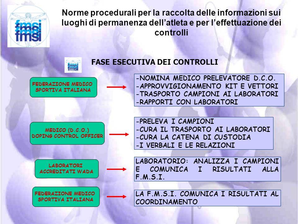 FASE ESECUTIVA DEI CONTROLLI DOPING CONTROL OFFICER