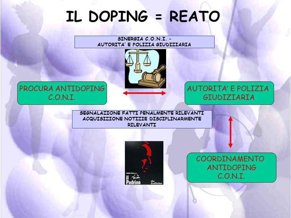 IL DOPING = REATO PROCURA ANTIDOPING C.O.N.I. AUTORITA' E POLIZIA