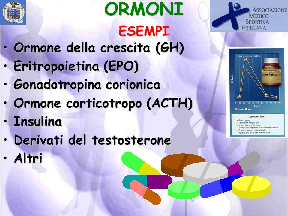 ORMONI ESEMPI Ormone della crescita (GH) Eritropoietina (EPO)