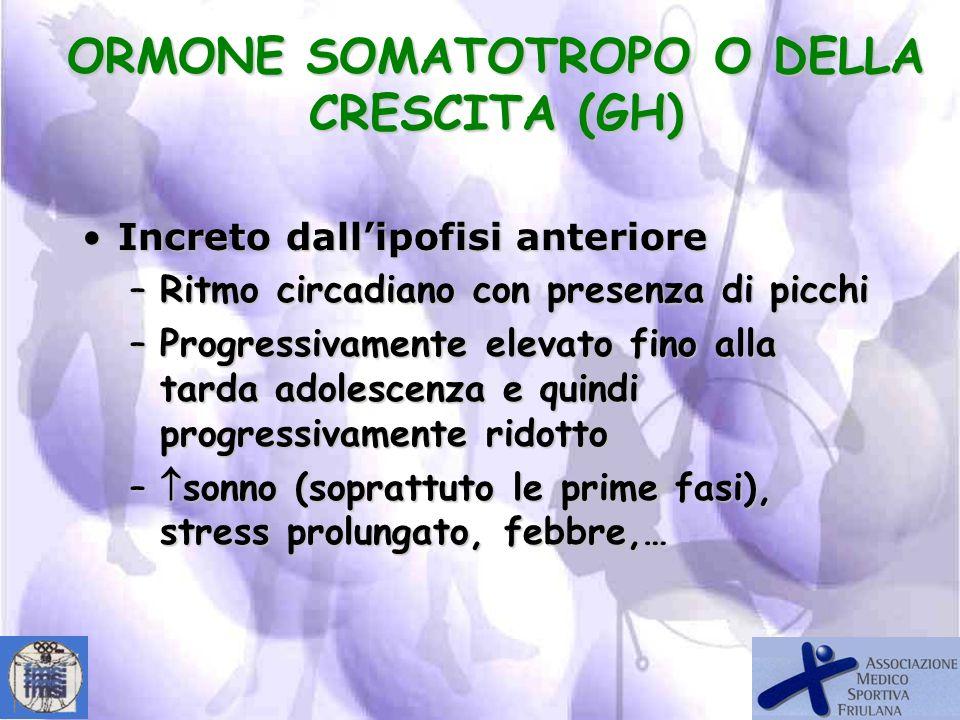 ORMONE SOMATOTROPO O DELLA CRESCITA (GH)