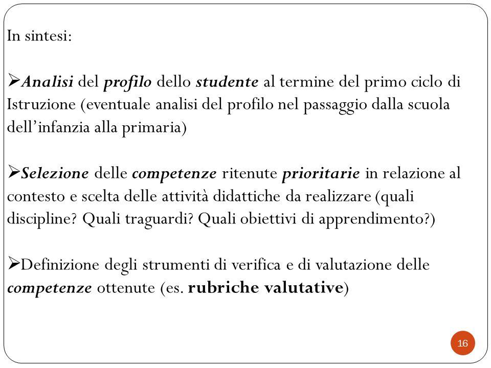 In sintesi: Analisi del profilo dello studente al termine del primo ciclo di. Istruzione (eventuale analisi del profilo nel passaggio dalla scuola.