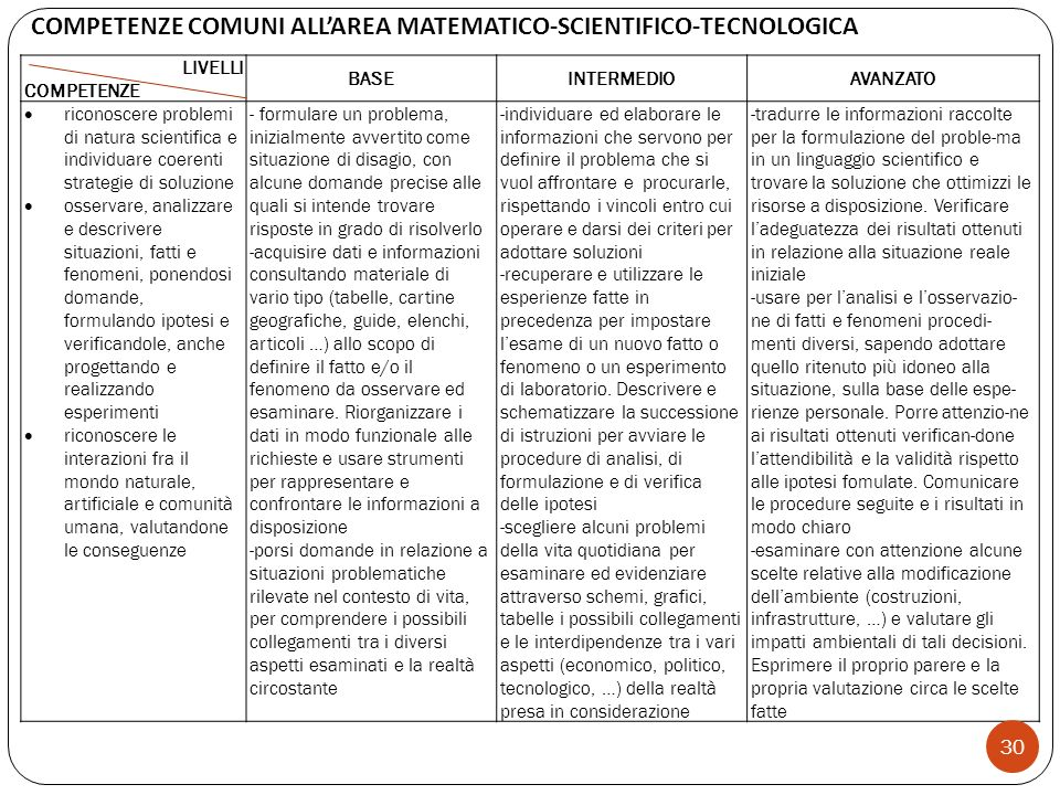 COMPETENZE COMUNI ALL'AREA MATEMATICO-SCIENTIFICO-TECNOLOGICA