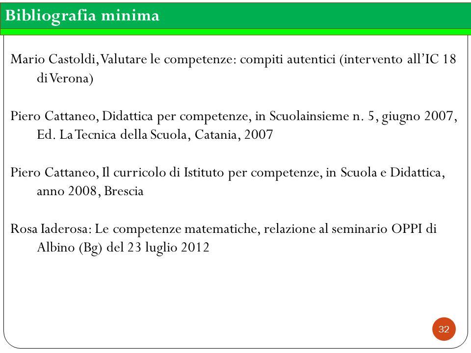 Bibliografia minima Mario Castoldi, Valutare le competenze: compiti autentici (intervento all'IC 18 di Verona)