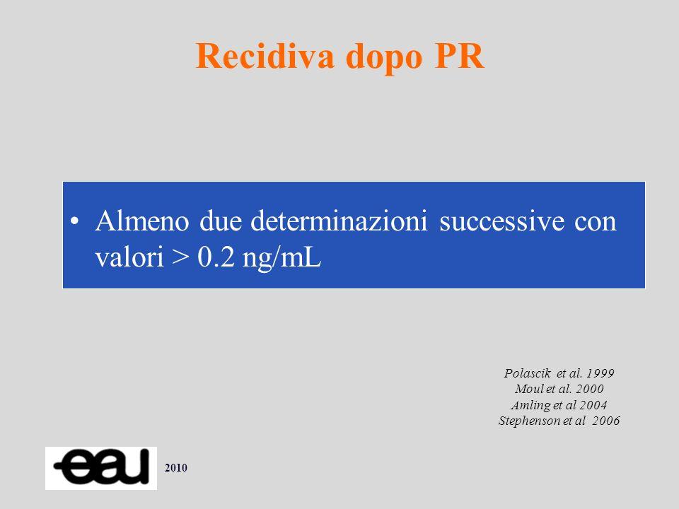 Recidiva dopo PR Almeno due determinazioni successive con valori > 0.2 ng/mL.