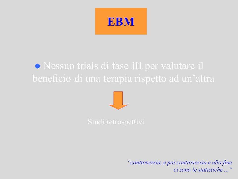 EBM Nessun trials di fase III per valutare il beneficio di una terapia rispetto ad un'altra. Studi retrospettivi.