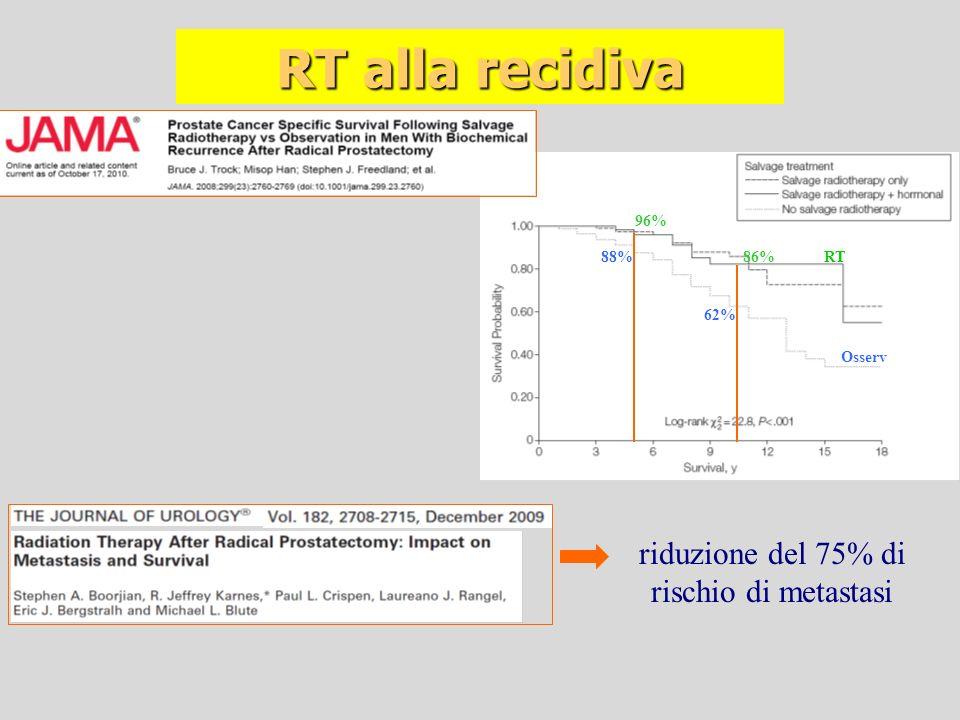 riduzione del 75% di rischio di metastasi