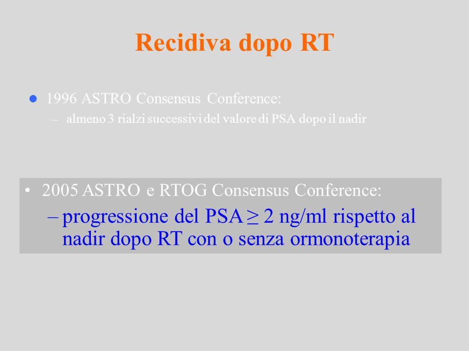 Recidiva dopo RT 1996 ASTRO Consensus Conference: almeno 3 rialzi successivi del valore di PSA dopo il nadir.