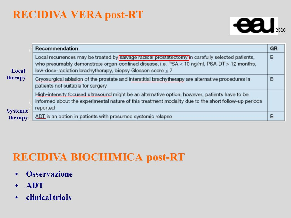 RECIDIVA BIOCHIMICA post-RT