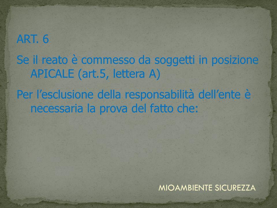 ART. 6 Se il reato è commesso da soggetti in posizione APICALE (art.5, lettera A)